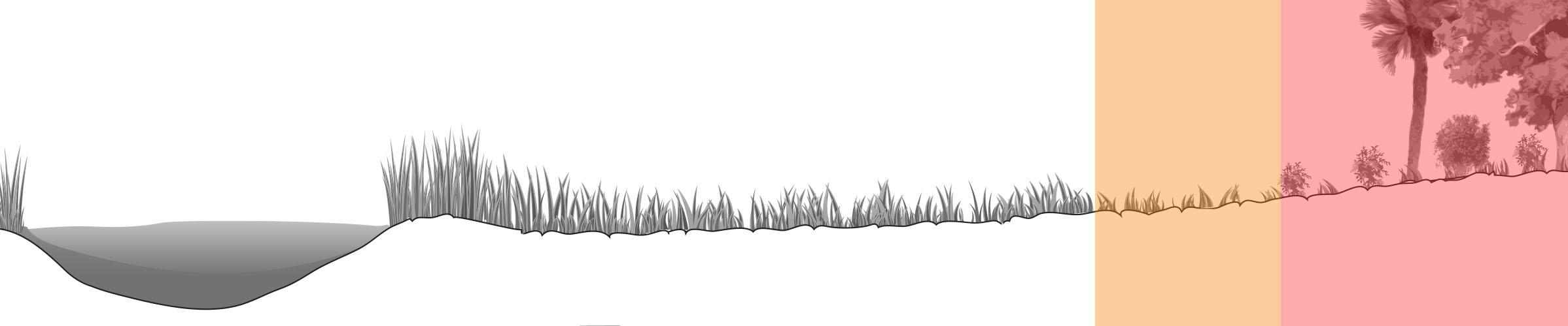 Upland high graph